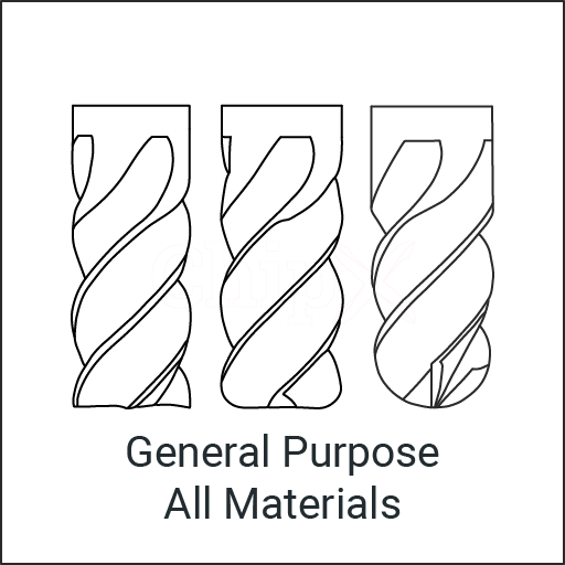 General Purpose - GM Series